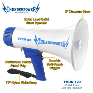 This is a complete description of the ThunderPower 120 and its parts.